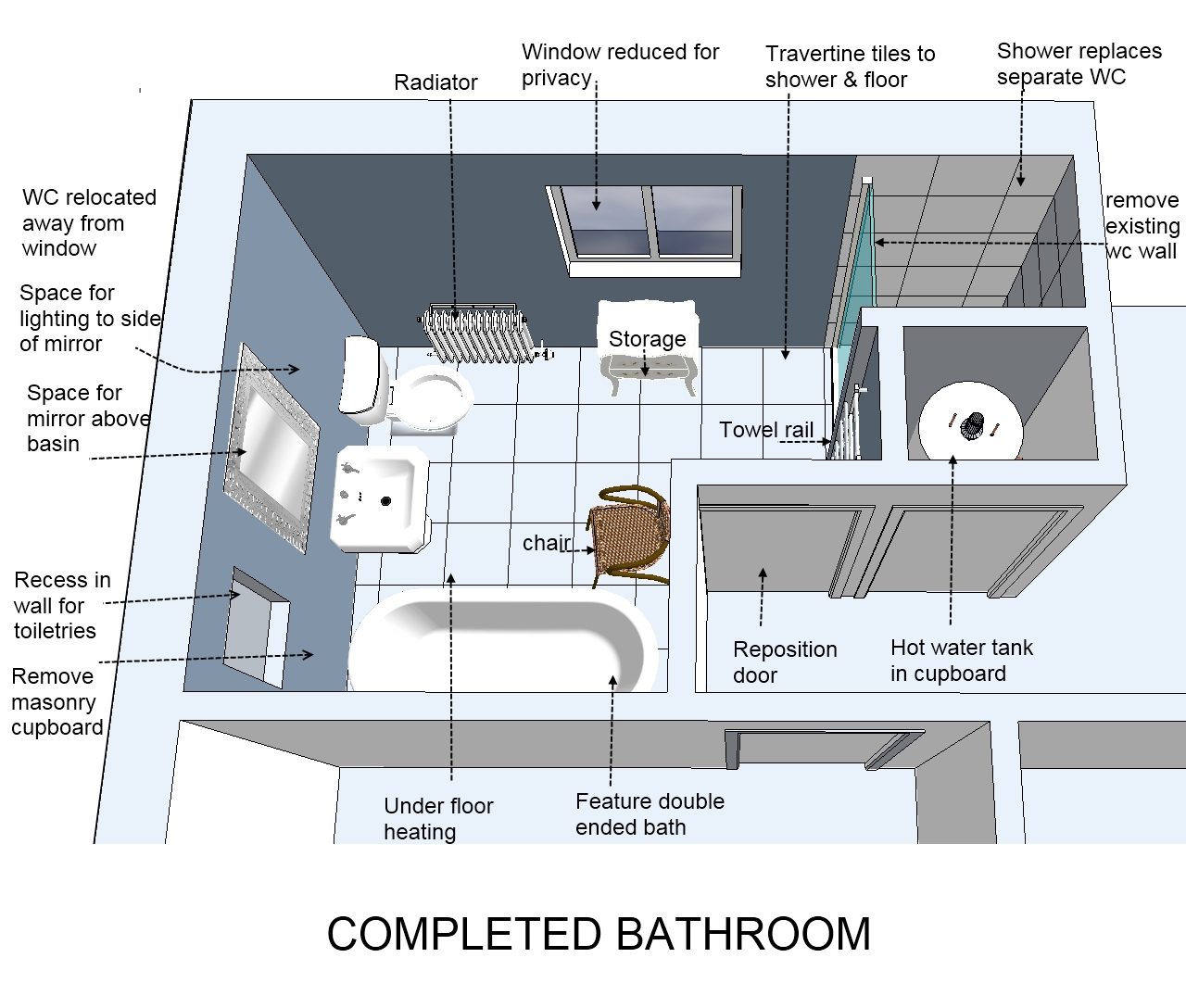 Bathroom bliss space and style blog for Rectangular bathroom layout
