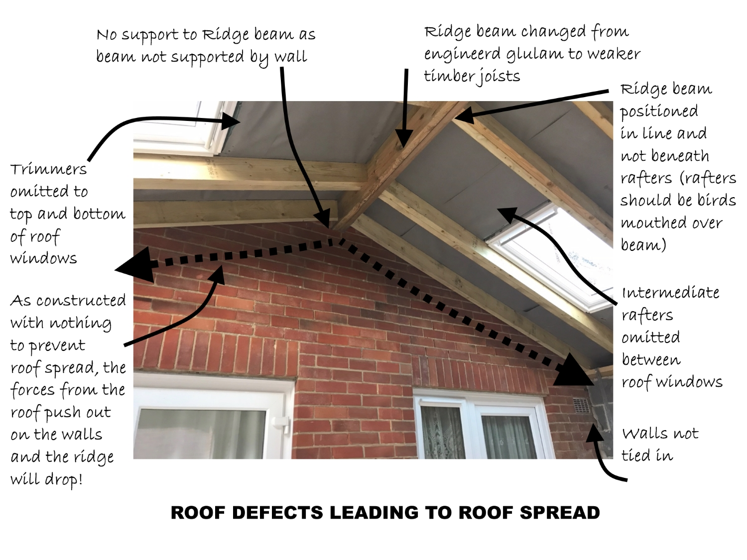 Roof spread 2