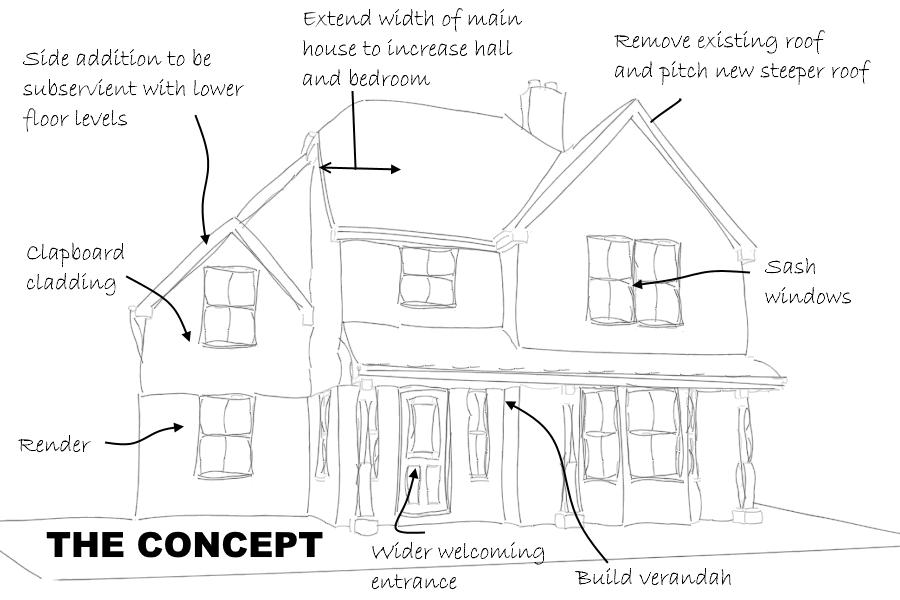 Space & Style Home Design - Farnham